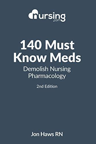 140 Must Know Meds Demolish Nursing Pharmacology 1st Edition