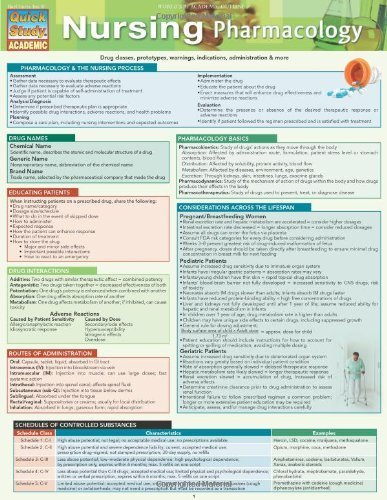 Nursing Pharmacology (Quick Study Academic) Cards